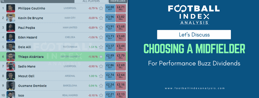 Football index midfielder Performance buzz