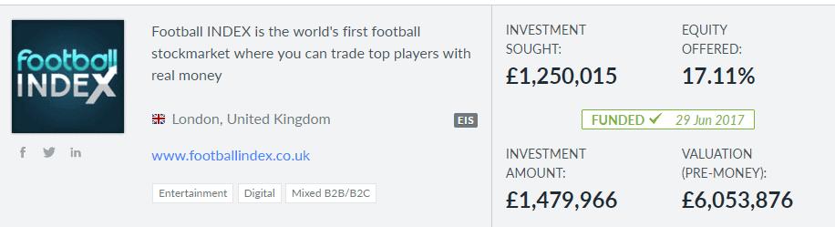 football index scam