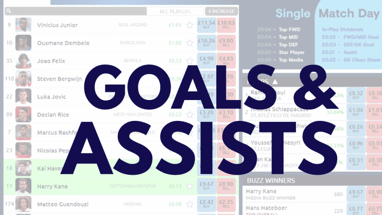 Goals & Assists In Play Dividends
