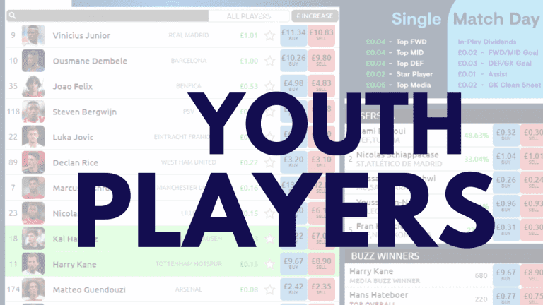 Youth Players on Football Index