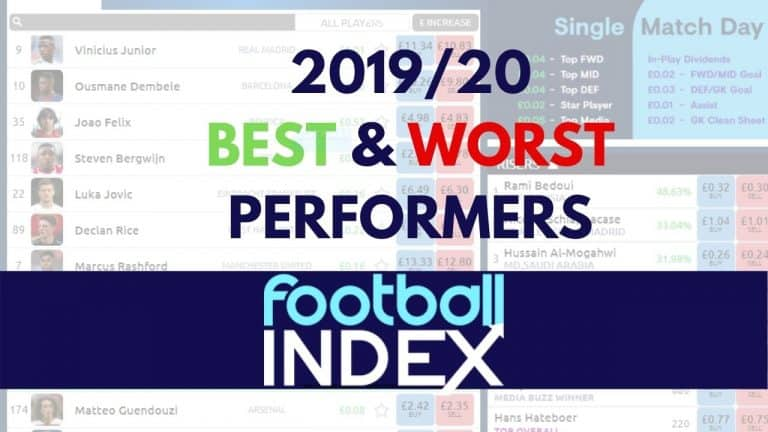 Best & worst performers on Football INdex
