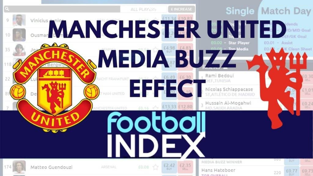 Manchester United Football index