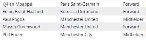 Match Day dividends fail