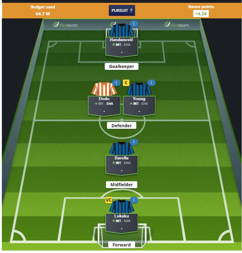 Fanteam Tournament Lineup